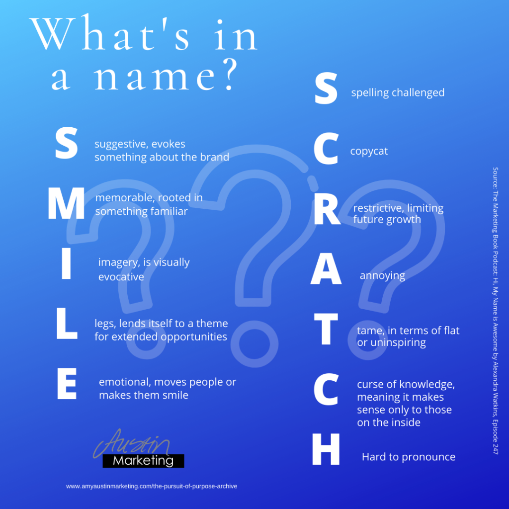 Remember SMILE and SCRATCH when naming a brand